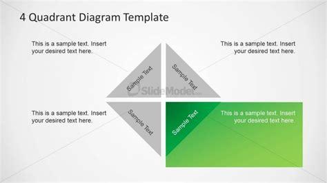 powerpoint templates quadrants 6342 04 4 quadrant diagram template 3 slidemodel