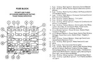 1994 buick century fuse box diagram fixya
