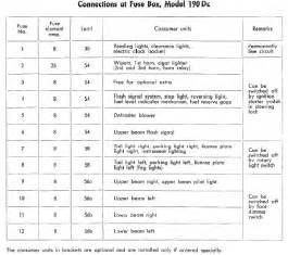 mercedes 1999 c280 fuse box diagram mercedes wiring diagram free