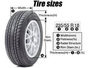 Car Tire Size How To Read