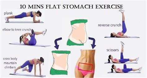 abs workout routine 10 mins flat stomach exercise ab stomach
