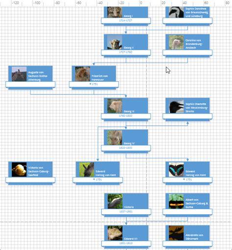 Visio Design Vorlagen Shapes Verkn 252 Pfen Visio