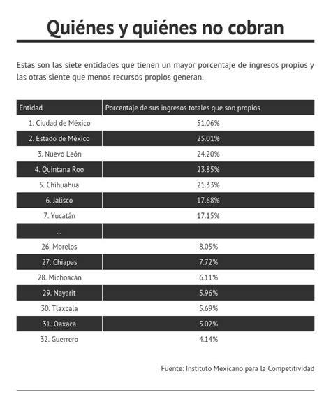 consultar pago de tenencia 2016 edo mexico estado de morelos tenencia 2016 insiste graco ram 237 rez en