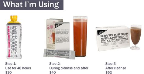 What Should I Use To Detox My by My Cleansing Journey Why I M Cleansing And What I M