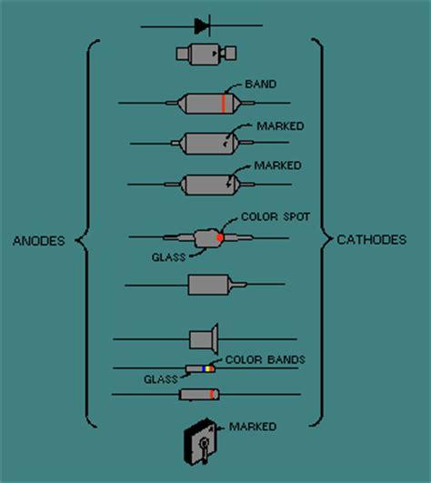 diode cathode end summary