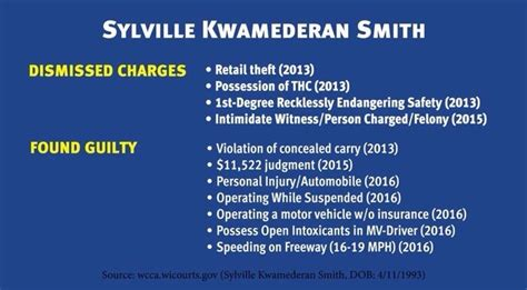 Sylville Smith Criminal Record Prison Planet 187 Milwaukee Thug By Black Cop Ided