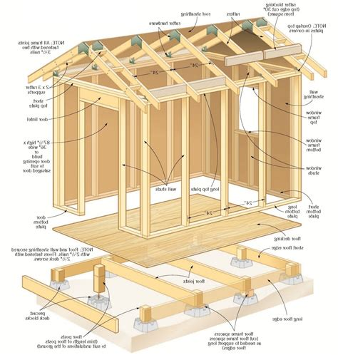 plans design shed ordinary 8 x 12 shed plans free 4 storage shed design