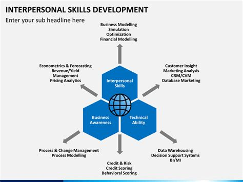 interpersonal skills development powerpoint template sketchbubble
