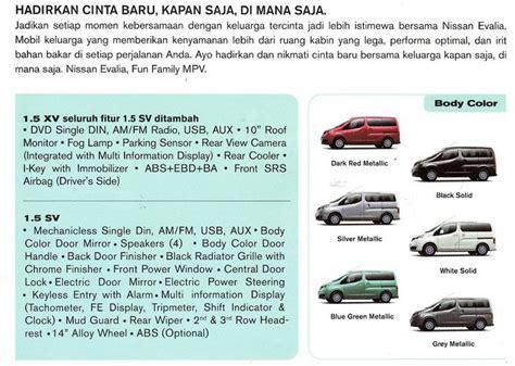 Wheel Cylinder Avanza 2buah Xenia All New Avanza Master Rem Belakang ekonomi manajemen