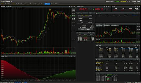 this real time trade was from our e mini s p 500 live pando blockchain acquires rtbtc adds real time trading