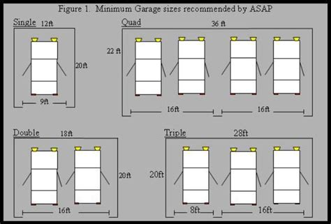dimensions of a two car garage standard car dimensions standard 2 car garage door 2 car
