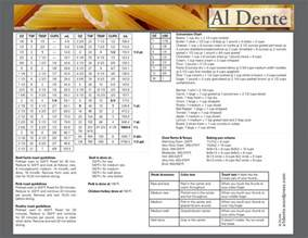 Recipe Weight Equivalents Conversion Chart Jpg W 475 H 367 2200 215 1700
