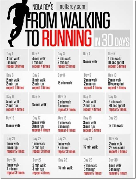 the s guide to health run walk runã get free workout posters to do workouts without any equipment