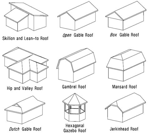 types of architectural plans roof designs terms types and pictures interesting