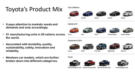 toyota product line toyota study
