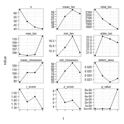 ggplot2 theme bw grid lines producing grids of plots in r with ggplot2 a journey of