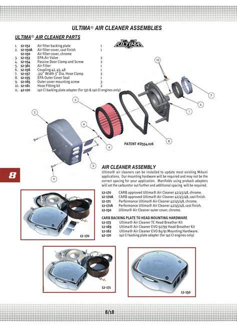 yamaha srx wiring diagram yamaha sr500 wiring diagram