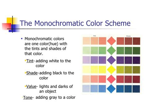 definition of monochromatic colors home ideas