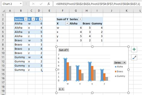 pivot table and pivot chart working with pivot charts in excel peltier tech
