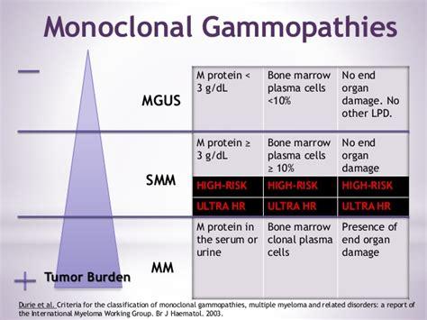 m protein and myeloma smoldering myeloma