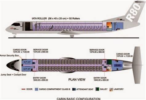 biografi bj habibie membuat pesawat mengenal pesawat r80 buatan bj habibie bersama ilham habibie