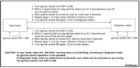 what does it when the airbag light comes on 2004 infiniti g35 airbag sensor light is