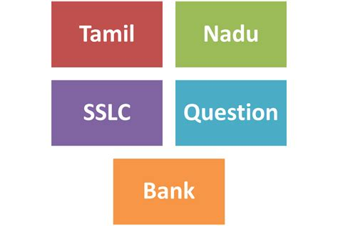 Or Question Bank Tamilnadu Sslc Previous Year Question Paper 2013 Model Question Papers Tndge