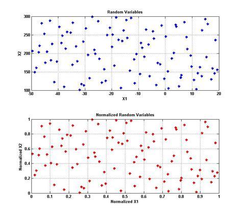 design of experiment latin hypercube latin hypercube file exchange matlab central