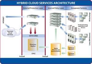 visio server diagram visio network rack elsavadorla