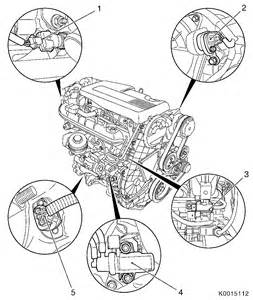 Opel Corsa Engine Diagram Corsa C Cooling System Hephh Coolers Devices Air
