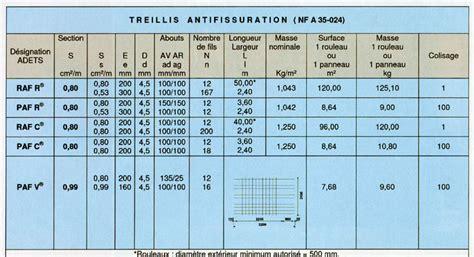 Treillis St15c by Nouveau Dtu 13 3 Dallages La Gamme De Treillis Soud 233 S