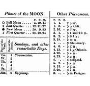 Astronomical Symbols  Wikipedia