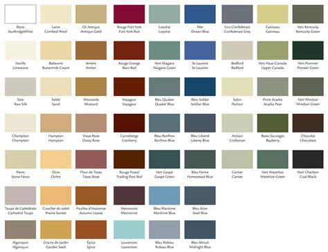 Peinture Sur Béton Extérieur 2679 by Cuisine Peinture R 195 169 Sistante Ext 195 169 Rieure Pour Bitume
