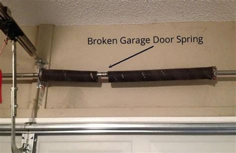 Broken Torsion Spring Garage Door Repair Wageuzi Garage Door Broken Torsion