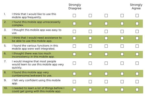 system usability scale template system usability scale a usability scoring solution
