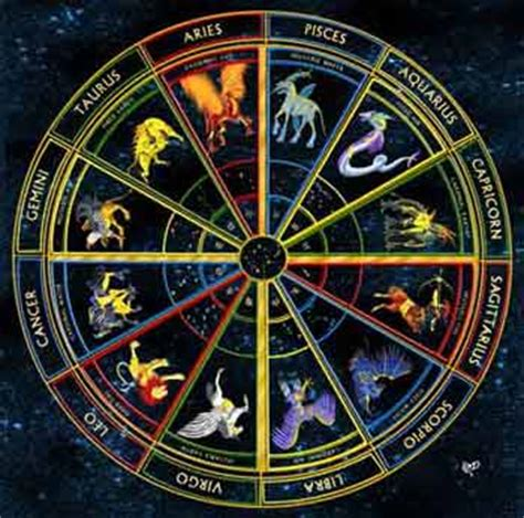 Office Zodiac What S Your Sign Now Center For Inquiry