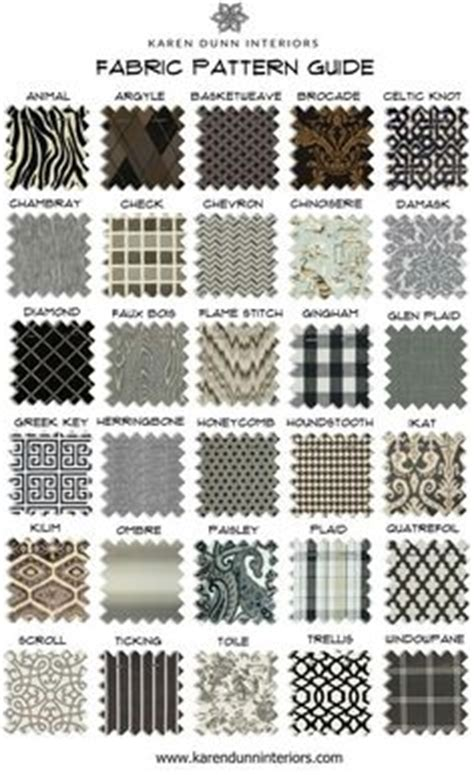 clothes pattern names pattern names for the most common patterns used for