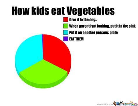 Vegetable Meme - how kids eat vegetables by stewienicki28 meme center