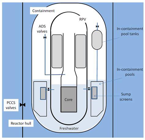 rpvs geothermal wiring diagram wiring diagrams