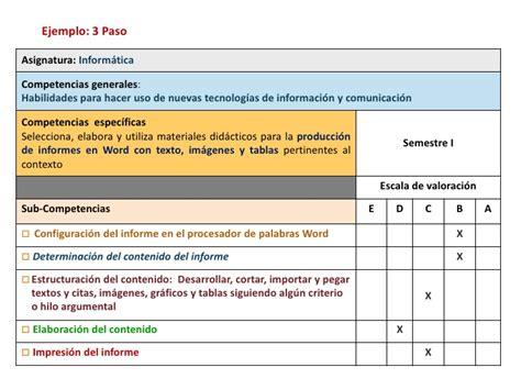 preguntas genericas y especificas planificaci 243 n del aprendizaje basado en competencias