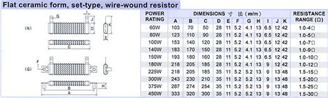 non flammable wire wound resistor non flammable flat wire wound power resistors resistors resistors capacitors switches