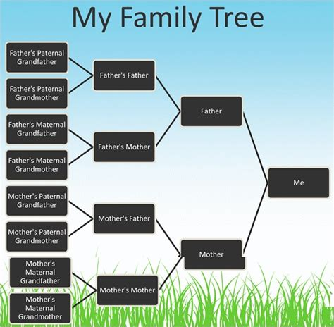 family tree templates for powerpoint invitation template