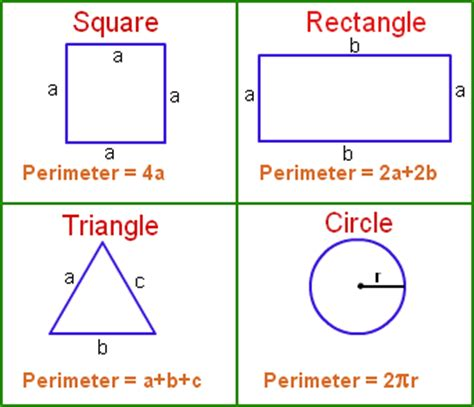 how to calculate perimeter perimeter calculator calculator mathcaptain