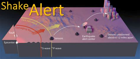 earthquake alert obama orders increased earthquake resistance for