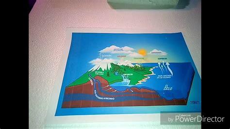 como hacer una maqueta 5 youtube idea para elaborar una maqueta del ciclo del agua f 225 cil