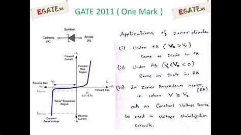 zener diode solved questions problem on zener diode gate 2011 solved paper electron devices www egate ws