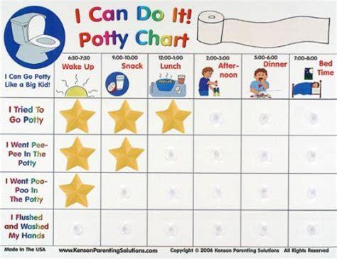 free printable reward charts nz 14 best images about potty training reward chart on