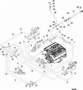 mercruiser 5 0l mpi alpha bravo closed cooling system bravo parts
