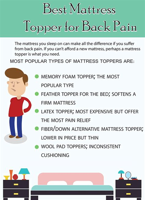 What Type Of Mattress Is Best For Back by Best Mattress Topper For Back Zentiz