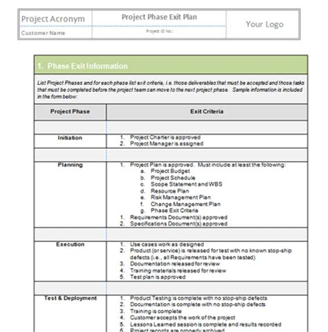 Project Closeout Checklist Template by Project Templates Project Management Templates